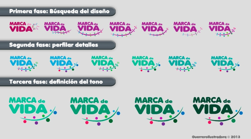evolucion_logo_marca_de_vida_guerrero_ilustradora